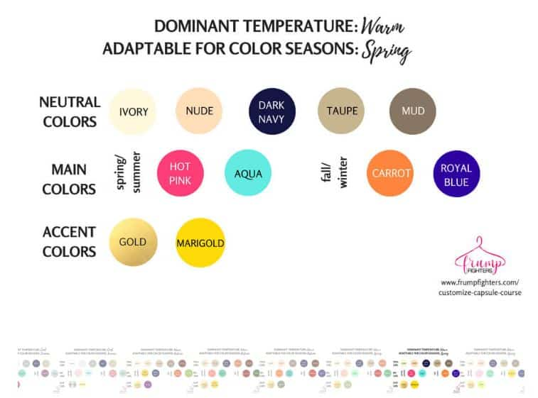 Womens wardrobe color palettes idea editable templates- seasonal color analysis