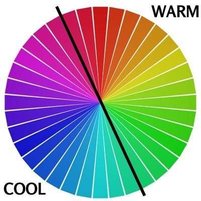 The color wheel above shows you only the color hues.