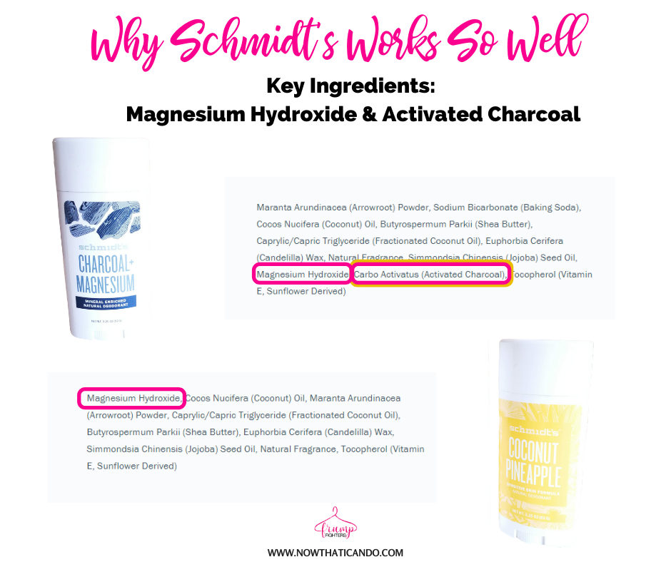 Why Schmidt's Natural Women's Deodorant Works So Well - The Key Ingredients