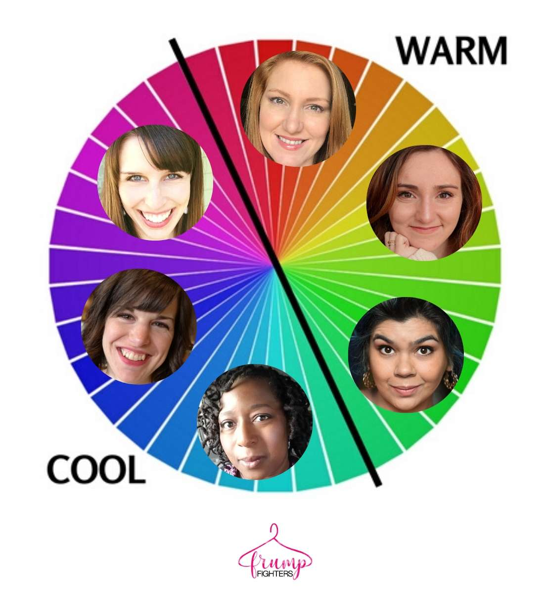 Warm and cool fashion colors on the color wheel for seasonal color analysis.  How it works for all ethnicities including women of color.